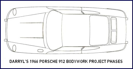Click on the desired bodywork project phase from the list below.