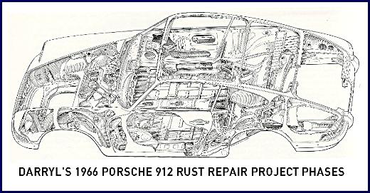 Click on the desired rust repair project phase from the list below.